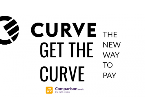 Get The Curve